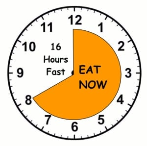 intermittent-fasting-16hours_clock.jpg